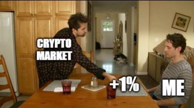 Bitcoin zu neuen Höhen? Nicht nur das Wyckoff Model sagt Ja!