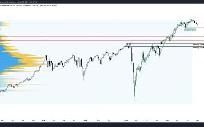 Grund zur Panik beim Dow Jones? – Chart